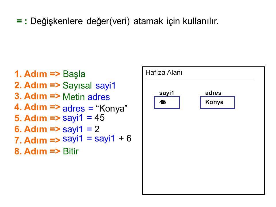 = : Değişkenlere değer(veri) atamak için kullanılır.