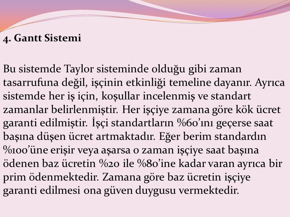 4. Gantt Sistemi