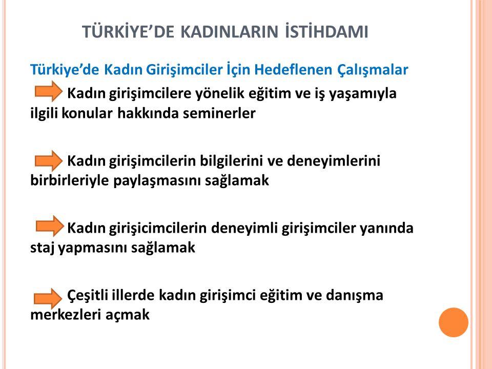 TÜRKİYE'DE KADINLARIN İSTİHDAMI