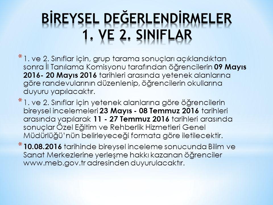 BİREYSEL DEĞERLENDİRMELER 1. VE 2. SINIFLAR
