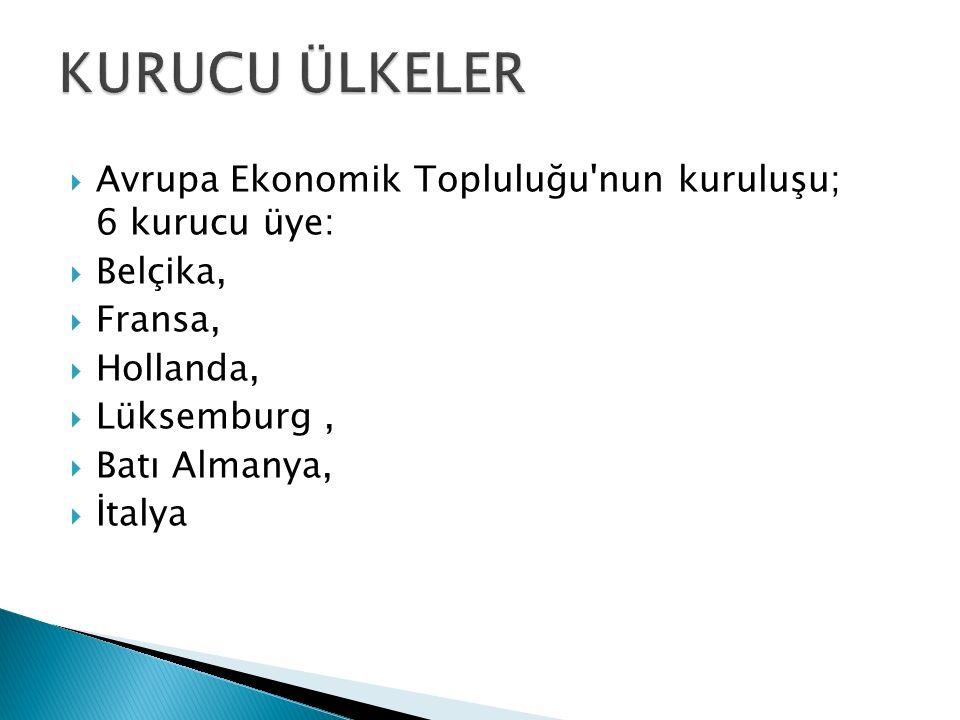 KURUCU ÜLKELER Avrupa Ekonomik Topluluğu nun kuruluşu; 6 kurucu üye: