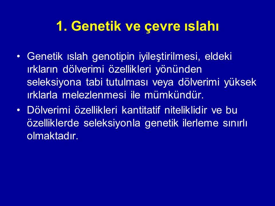 1. Genetik ve çevre ıslahı