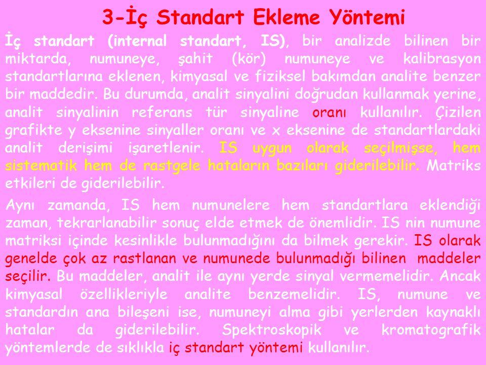 3-İç Standart Ekleme Yöntemi