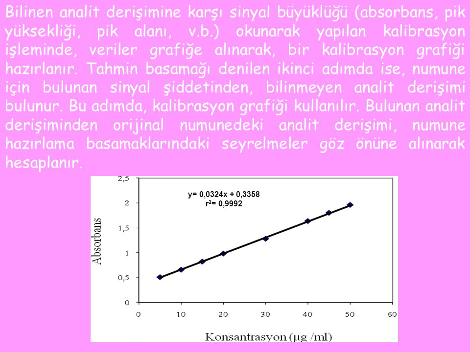 Bilinen analit derişimine karşı sinyal büyüklüğü (absorbans, pik yüksekliği, pik alanı, v.b.) okunarak yapılan kalibrasyon işleminde, veriler grafiğe alınarak, bir kalibrasyon grafiği hazırlanır. Tahmin basamağı denilen ikinci adımda ise, numune için bulunan sinyal şiddetinden, bilinmeyen analit derişimi bulunur. Bu adımda, kalibrasyon grafiği kullanılır. Bulunan analit derişiminden orijinal numunedeki analit derişimi, numune hazırlama basamaklarındaki seyrelmeler göz önüne alınarak hesaplanır.