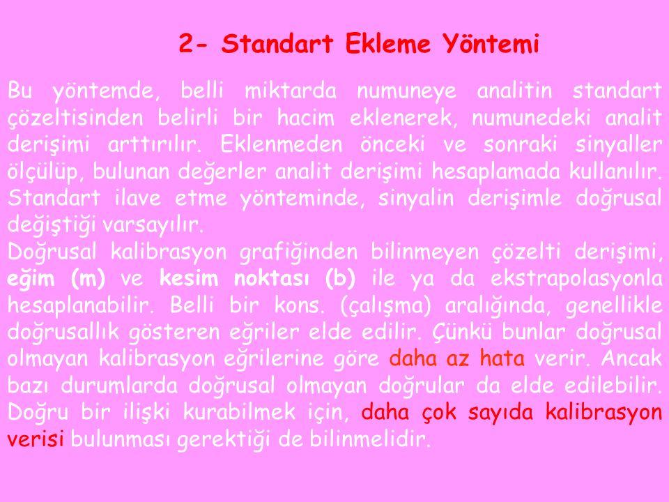2- Standart Ekleme Yöntemi
