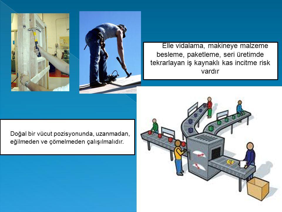 Elle vidalama, makineye malzeme besleme, paketleme, seri üretimde tekrarlayan iş kaynaklı kas incitme risk vardır