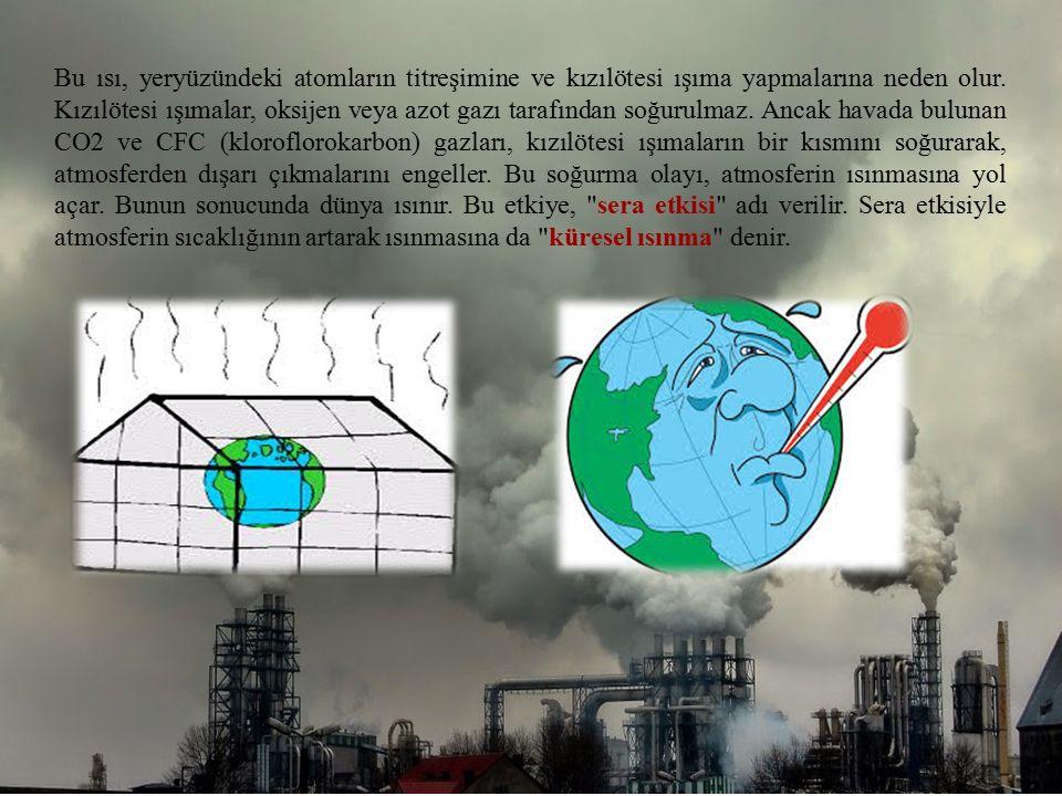 Bu ısı, yeryüzündeki atomların titreşimine ve kızılötesi ışıma yapmalarına neden olur.