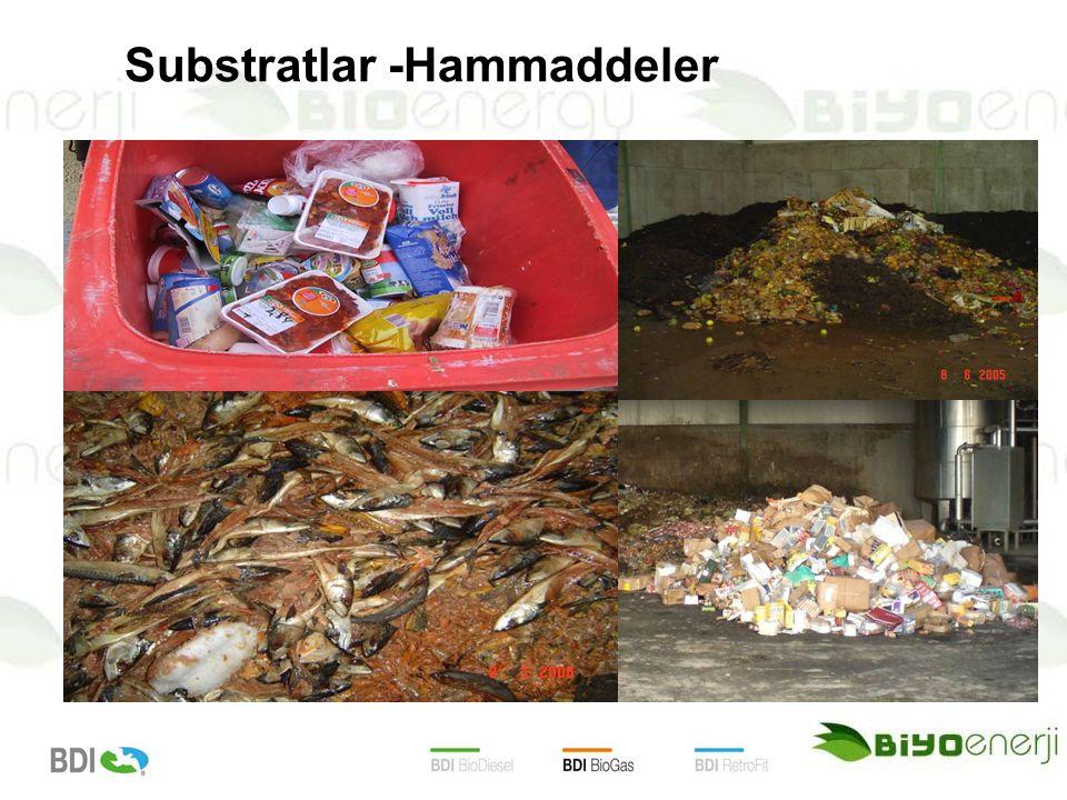 Substratlar -Hammaddeler