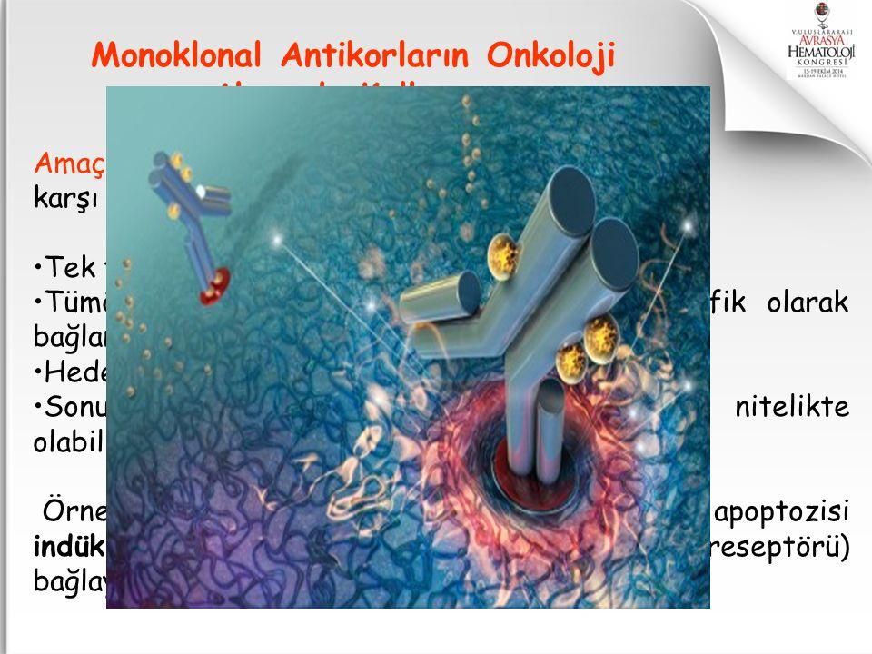 Monoklonal Antikorların Onkoloji Alanında Kullanımı