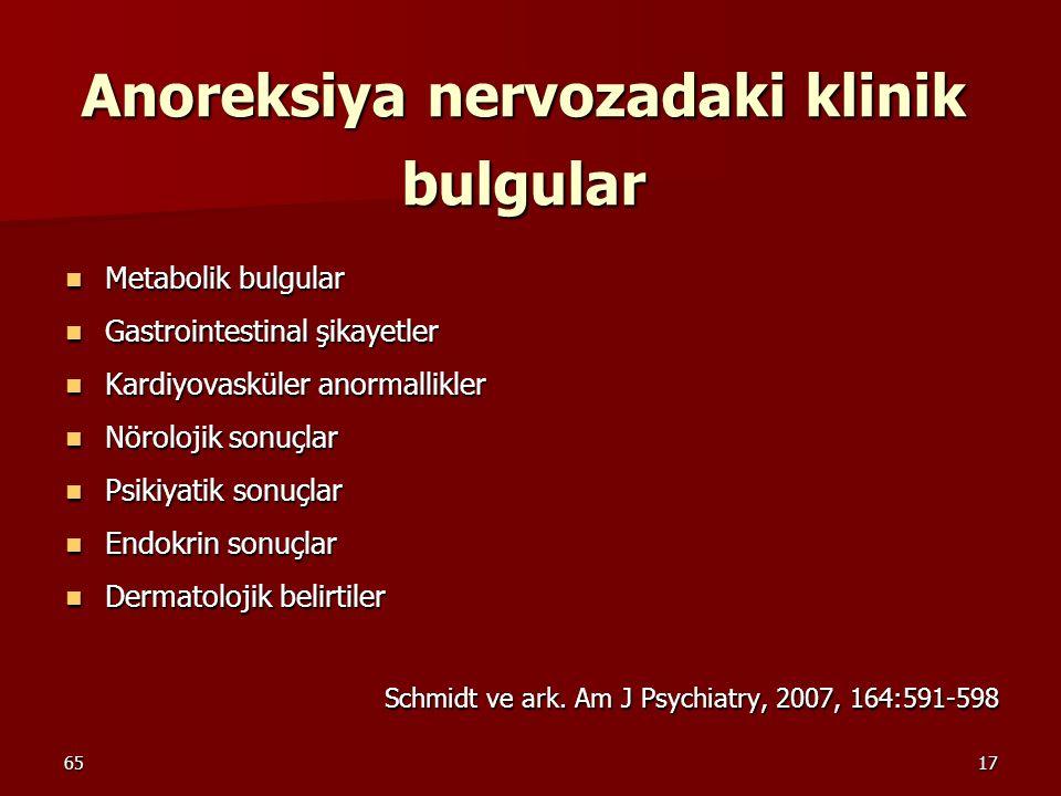 Anoreksiya nervozadaki klinik bulgular