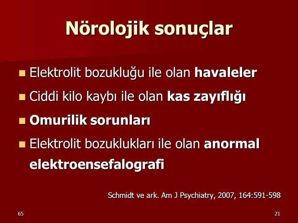 Nörolojik sonuçlar Elektrolit bozukluğu ile olan havaleler
