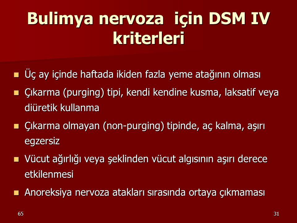Bulimya nervoza için DSM IV kriterleri