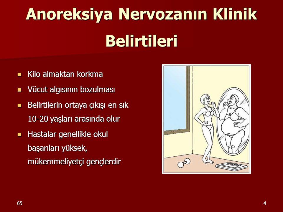 Anoreksiya Nervozanın Klinik Belirtileri