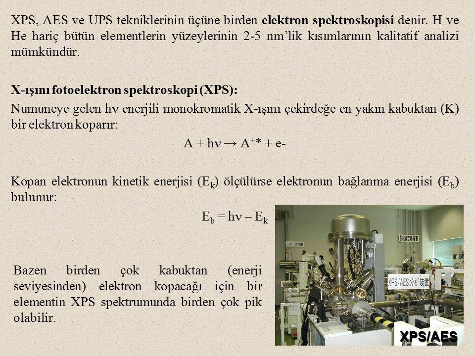 XPS, AES ve UPS tekniklerinin üçüne birden elektron spektroskopisi denir. H ve He hariç bütün elementlerin yüzeylerinin 2-5 nm'lik kısımlarının kalitatif analizi mümkündür.