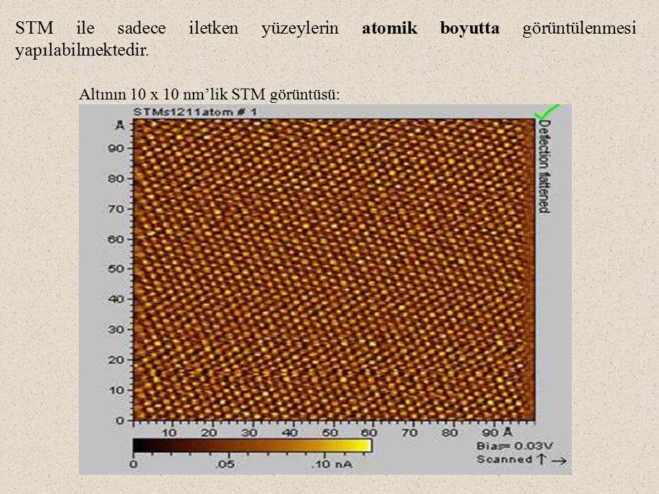 STM ile sadece iletken yüzeylerin atomik boyutta görüntülenmesi yapılabilmektedir.