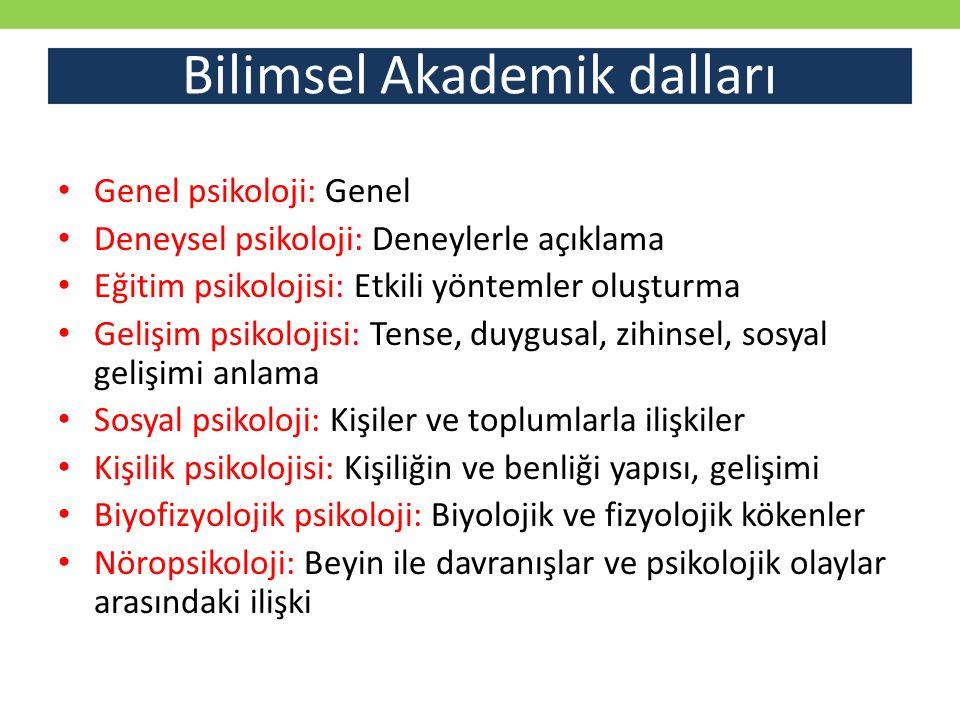 Bilimsel Akademik dalları