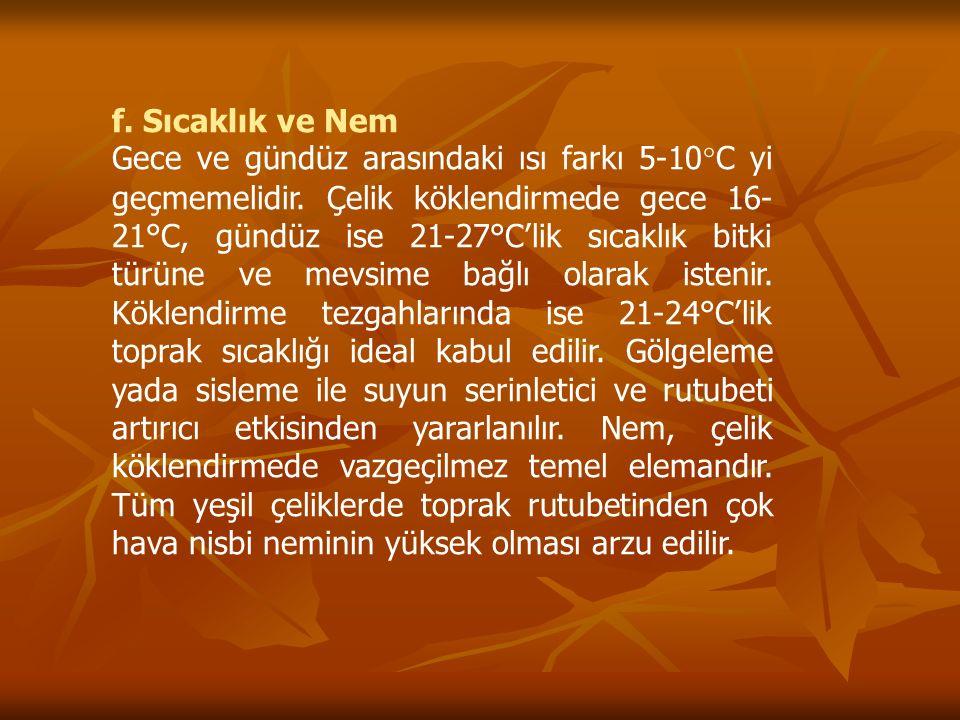 f. Sıcaklık ve Nem