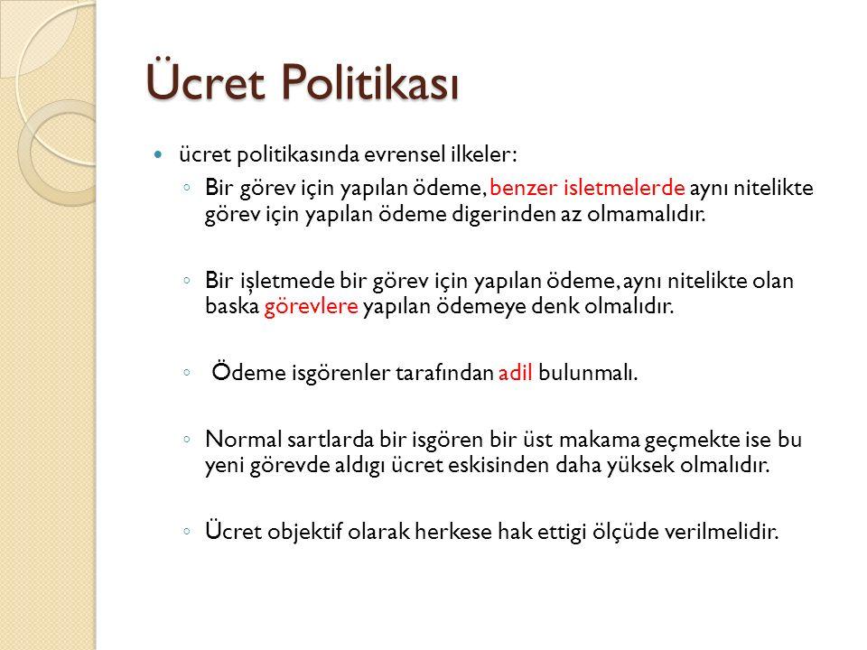 Ücret Politikası ücret politikasında evrensel ilkeler: