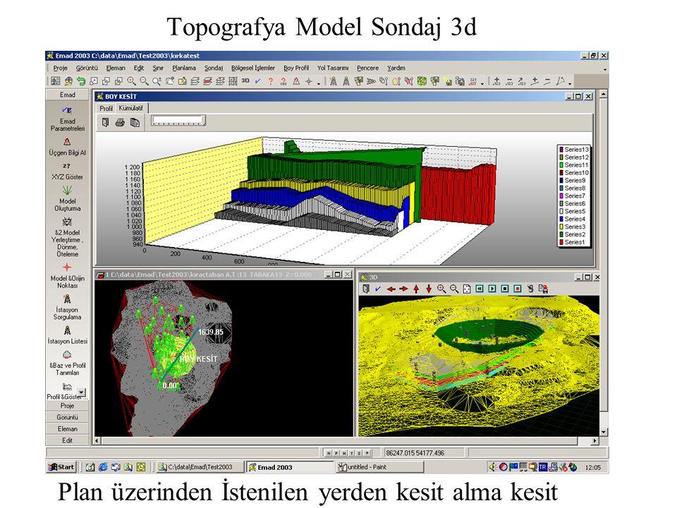 Topografya Model Sondaj 3d