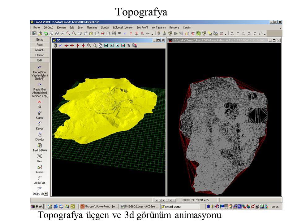 Topografya Topografya üçgen ve 3d görünüm animasyonu
