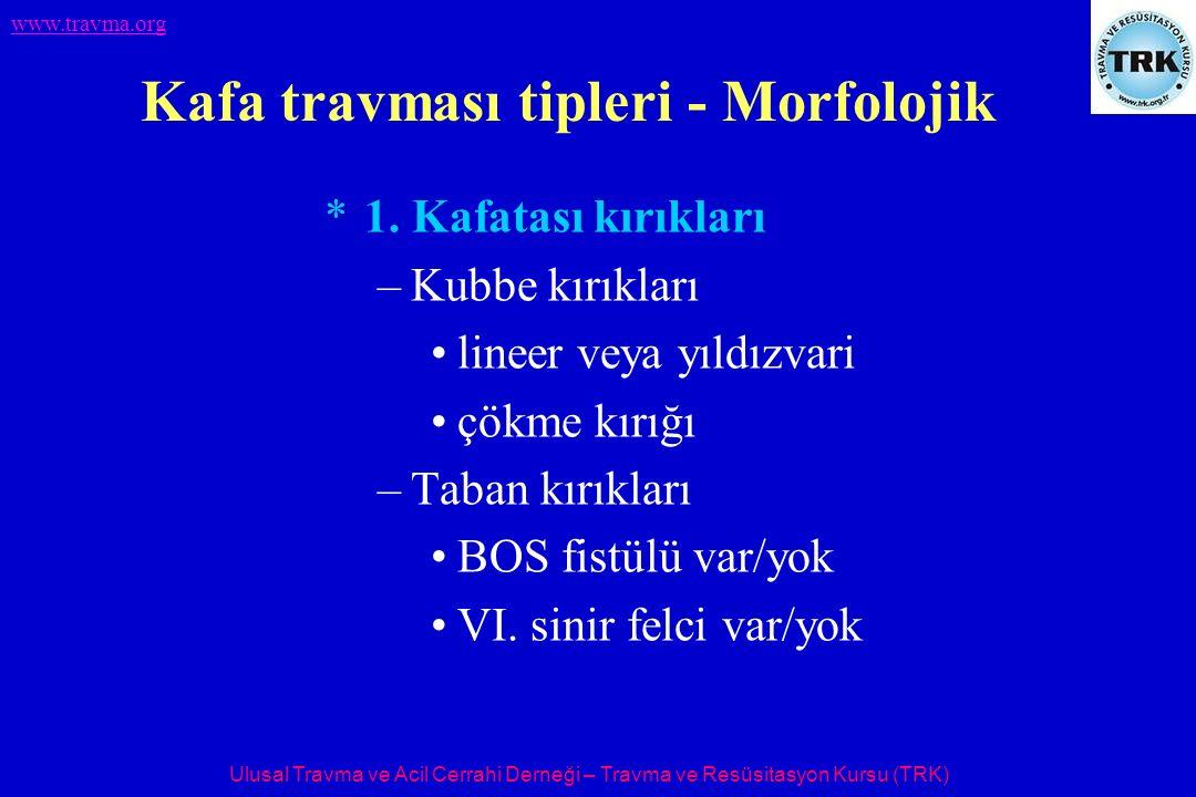 Kafa travması tipleri - Morfolojik