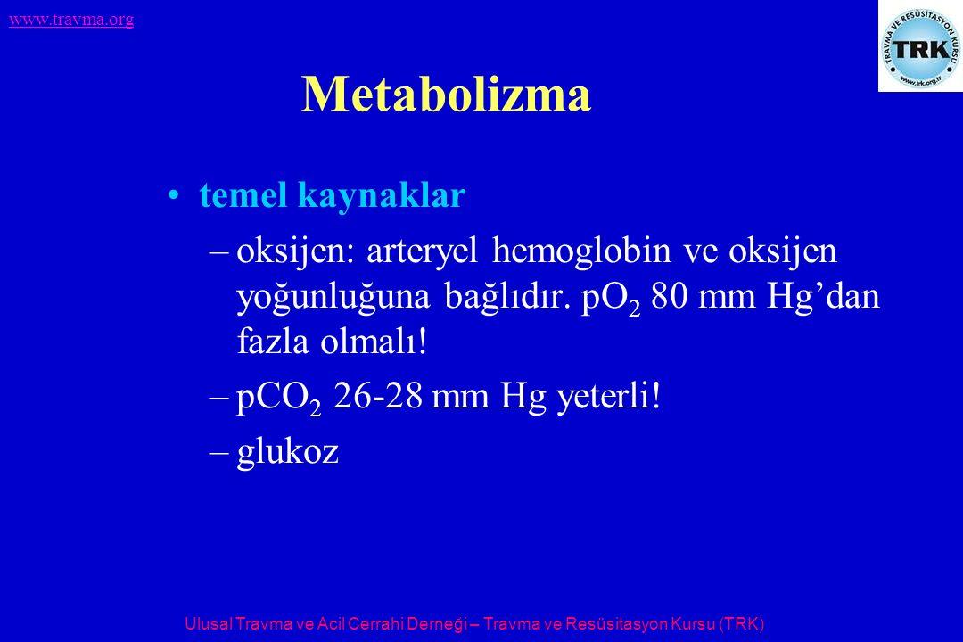 Metabolizma temel kaynaklar