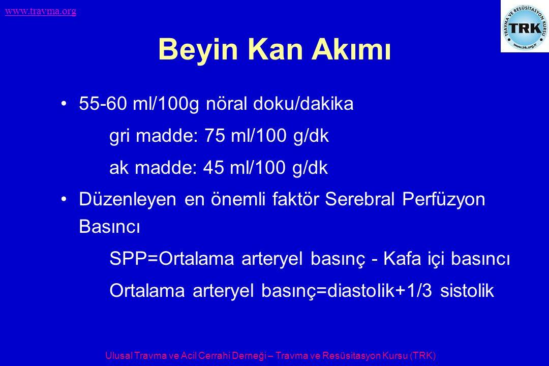 Beyin Kan Akımı 55-60 ml/100g nöral doku/dakika