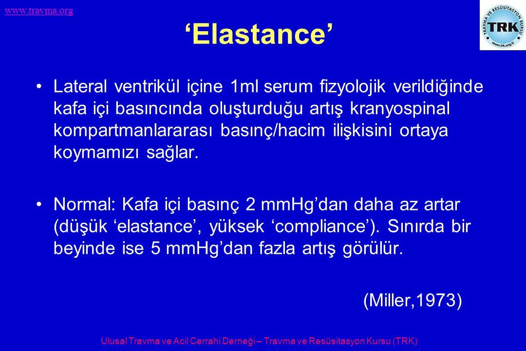 'Elastance'