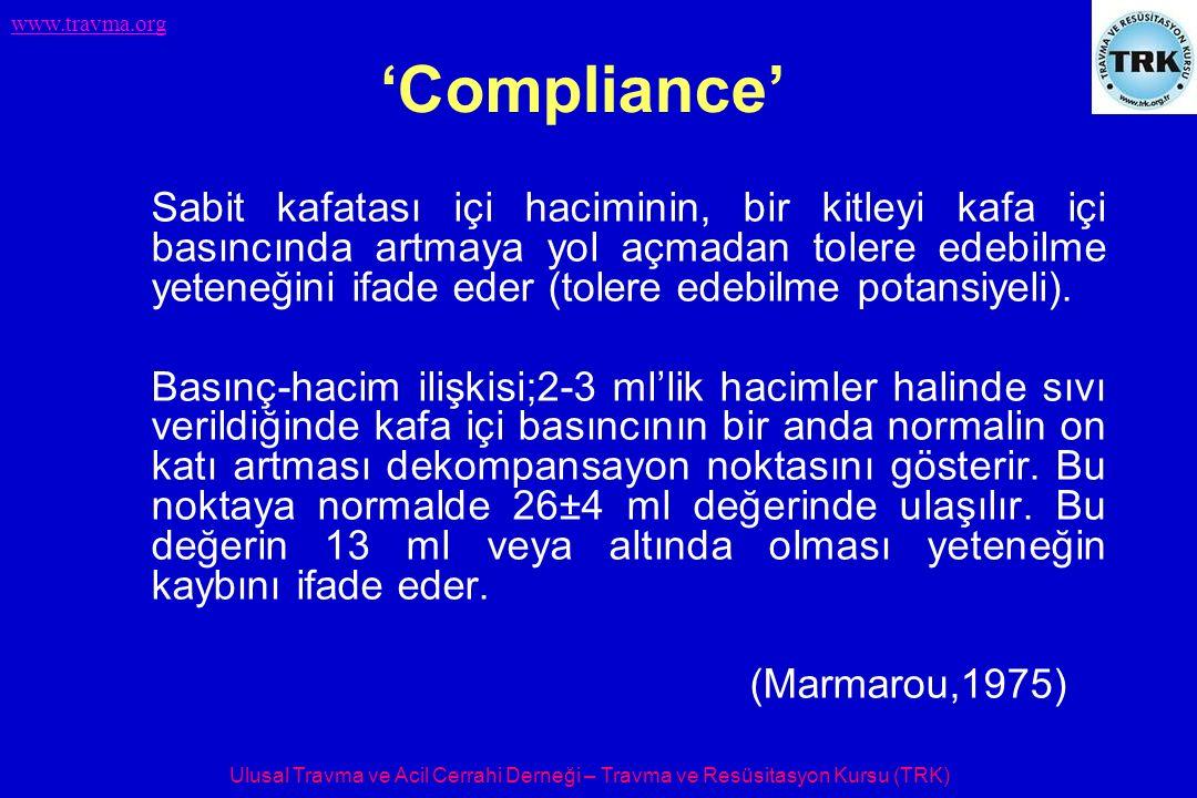 'Compliance'