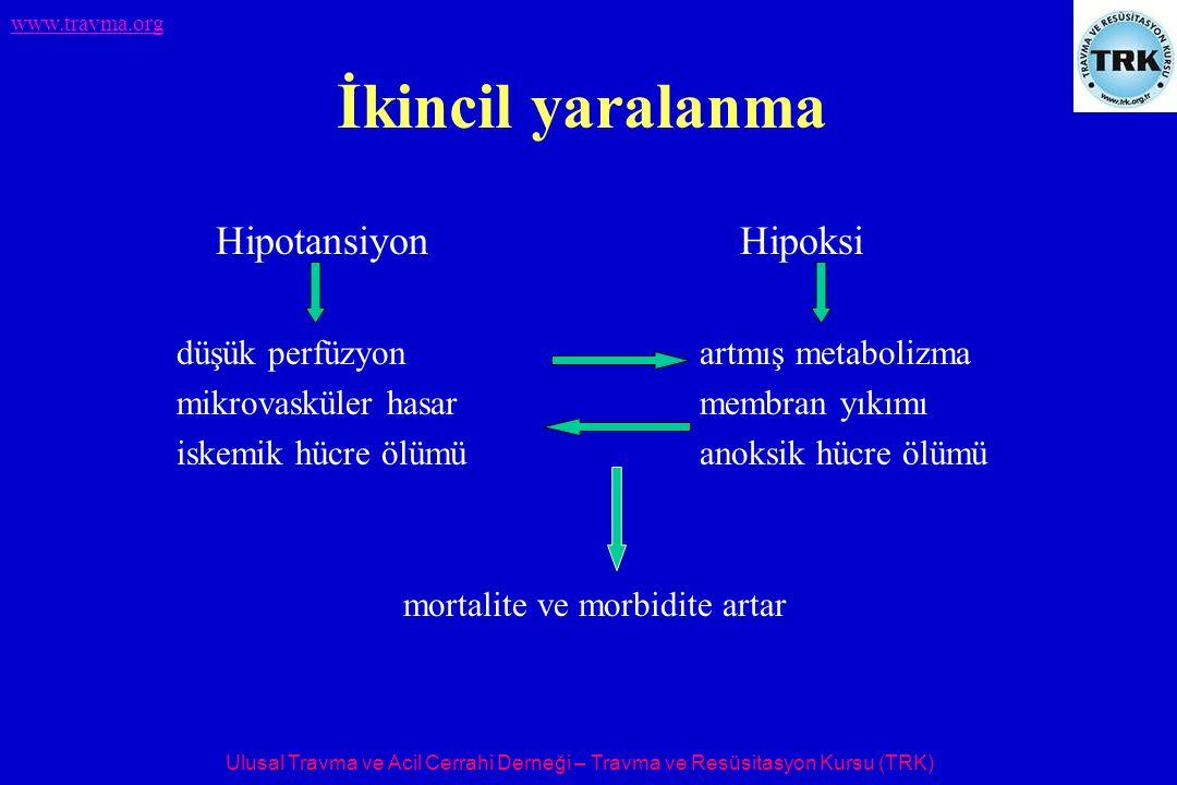 İkincil yaralanma Hipotansiyon Hipoksi
