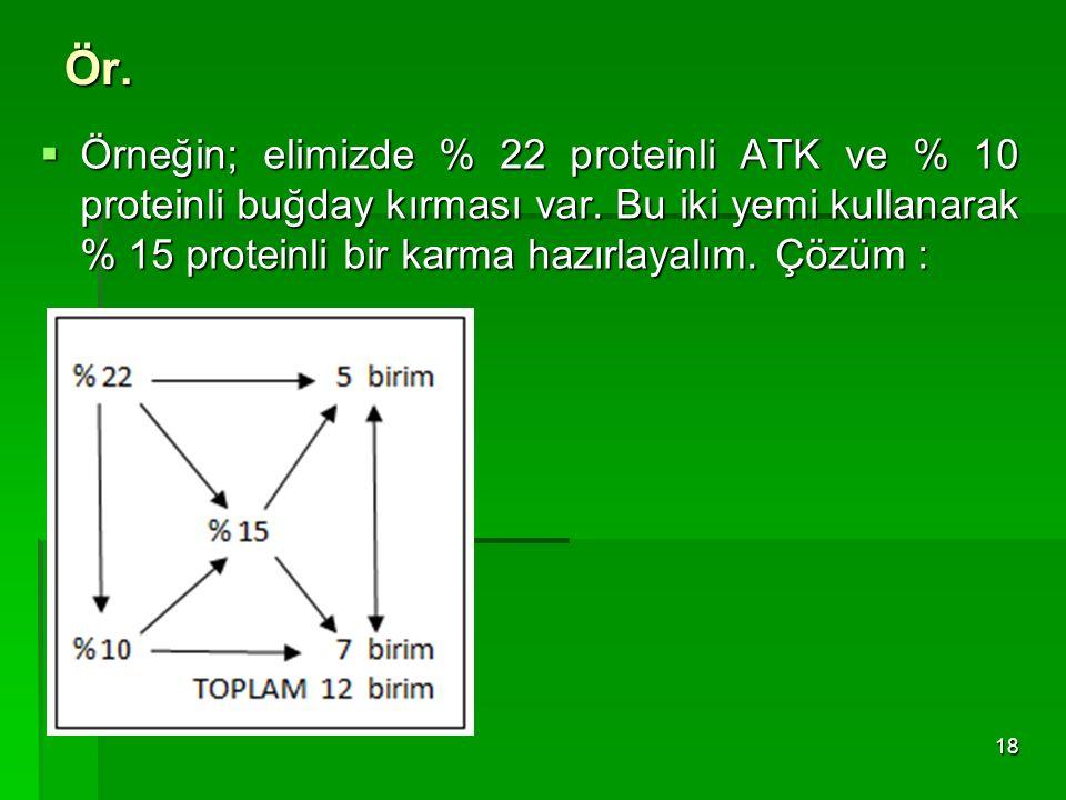 Ör. Örneğin; elimizde % 22 proteinli ATK ve % 10 proteinli buğday kırması var.