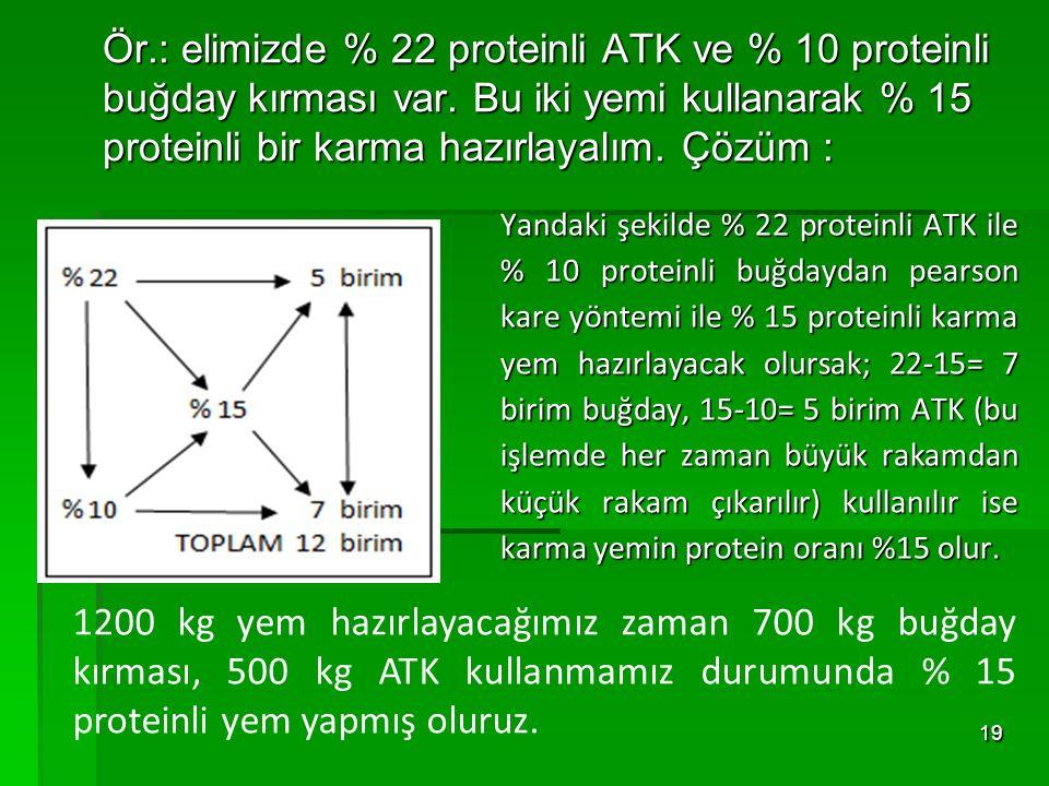Ör. : elimizde % 22 proteinli ATK ve % 10 proteinli buğday kırması var
