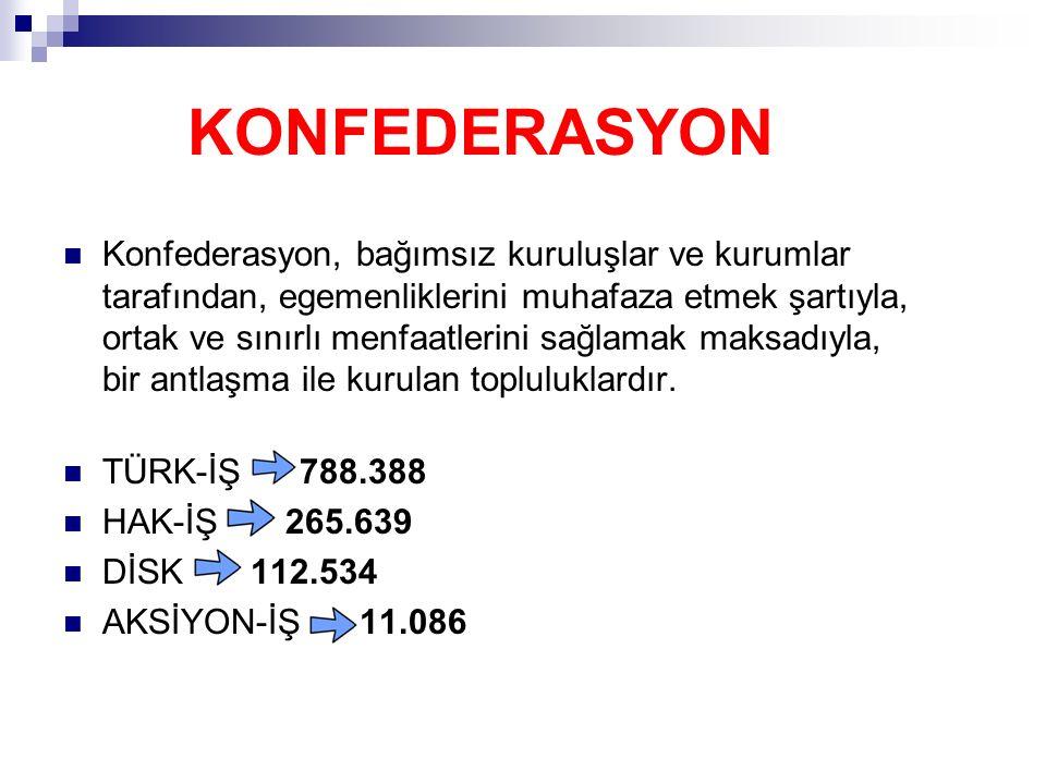 KONFEDERASYON