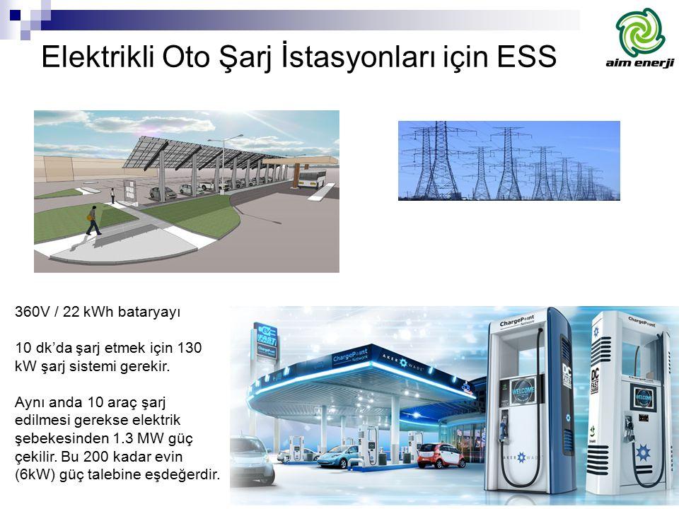 Elektrikli Oto Şarj İstasyonları için ESS