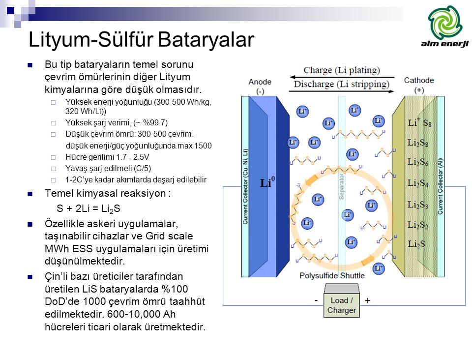 Lityum-Sülfür Bataryalar