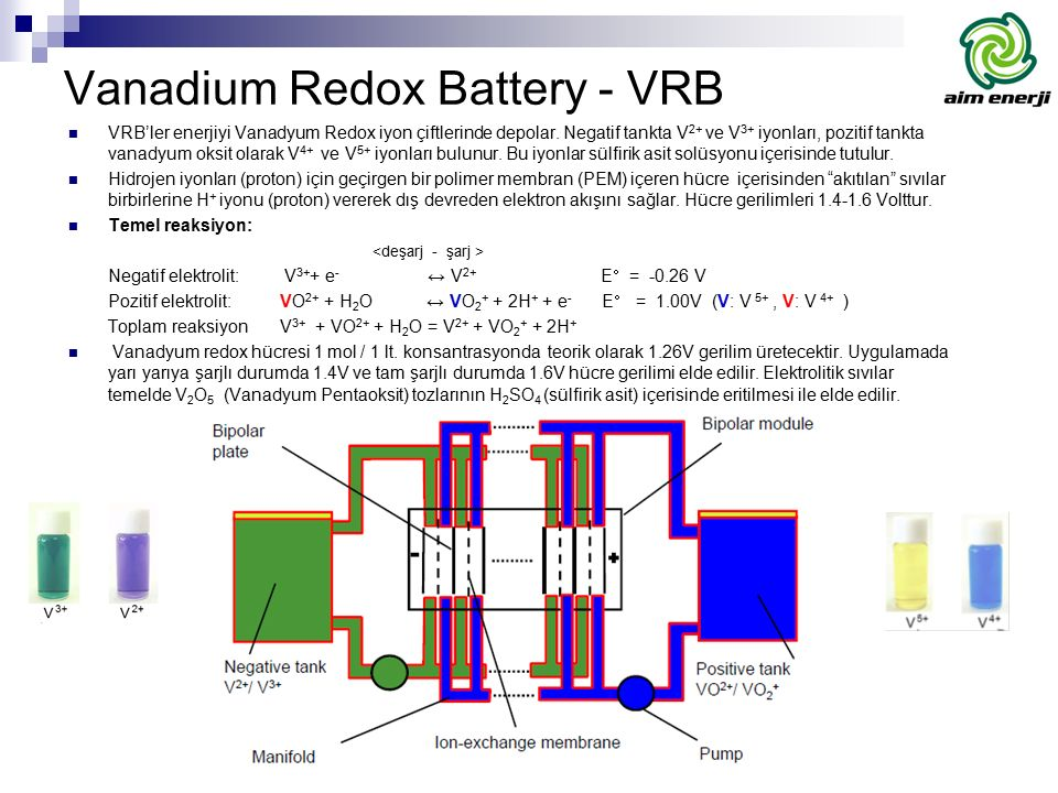 Vanadium Redox Battery - VRB