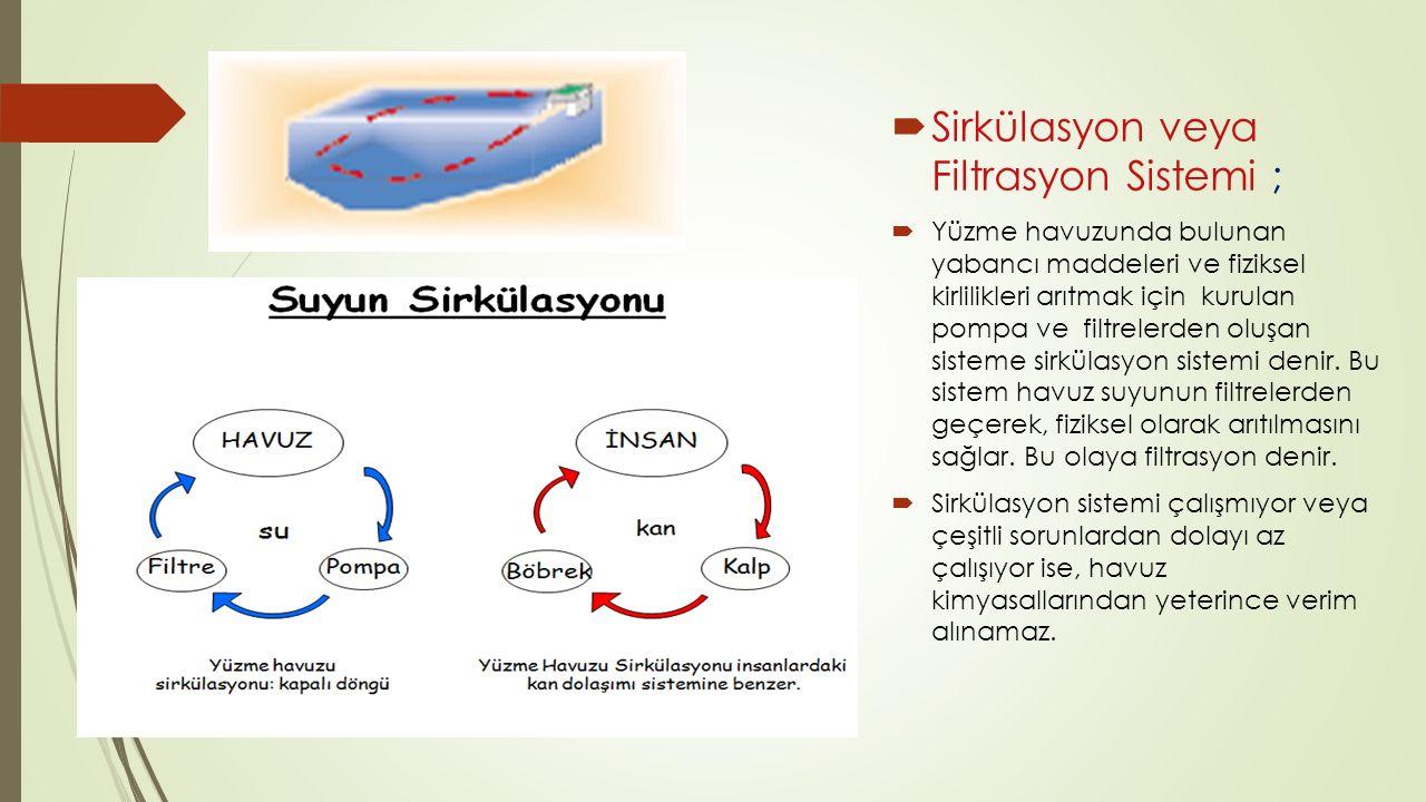 Sirkülasyon veya Filtrasyon Sistemi ;