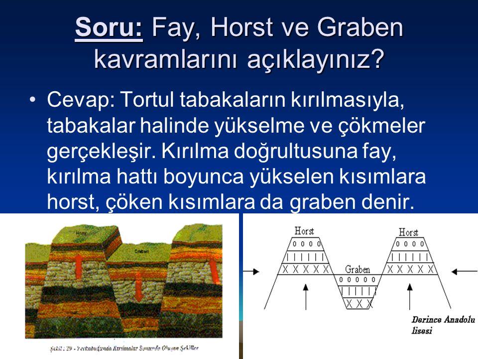 Soru: Fay, Horst ve Graben kavramlarını açıklayınız