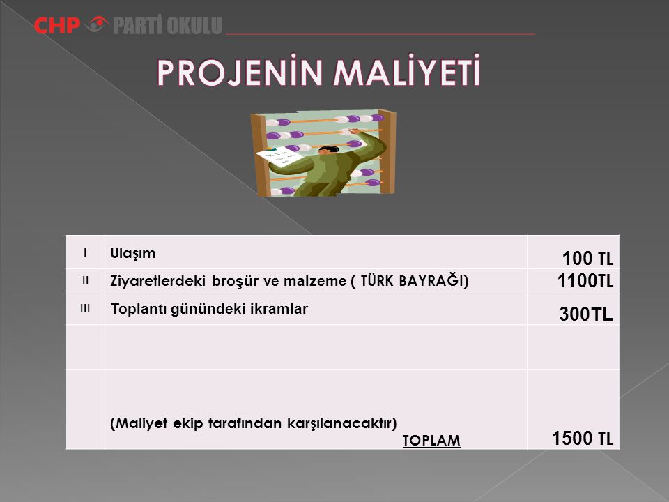 PROJENİN MALİYETİ 100 TL 1100TL 300TL 1500 TL Ulaşım
