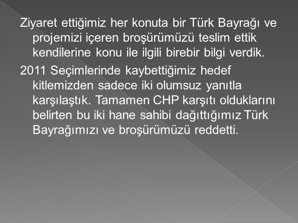 Ziyaret ettiğimiz her konuta bir Türk Bayrağı ve projemizi içeren broşürümüzü teslim ettik kendilerine konu ile ilgili birebir bilgi verdik.