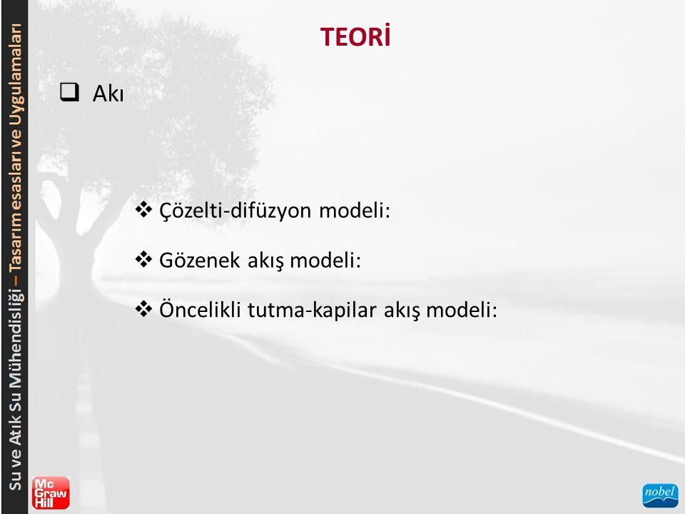 TEORİ Akı Çözelti-difüzyon modeli: Gözenek akış modeli: