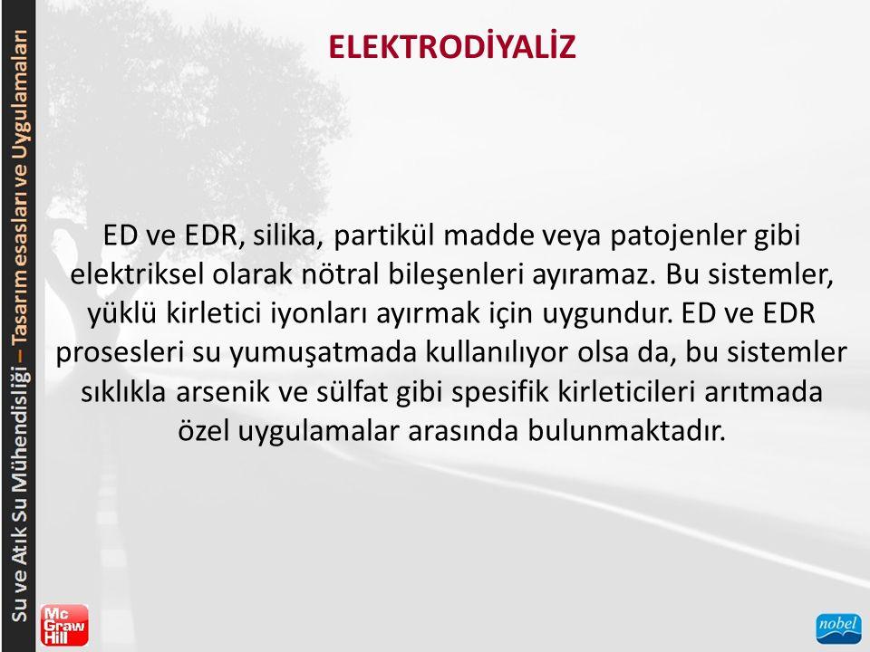 ELEKTRODİYALİZ