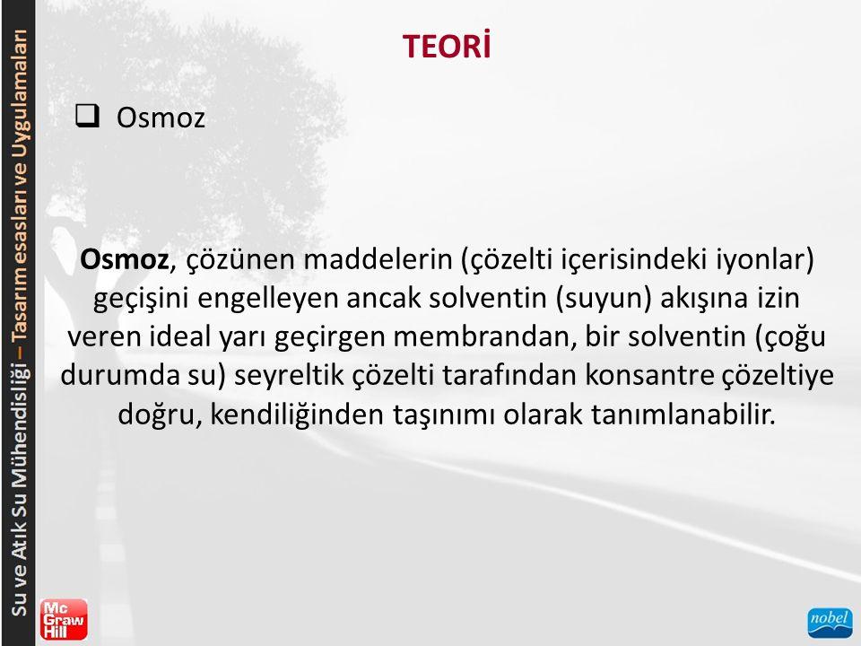 TEORİ Osmoz.