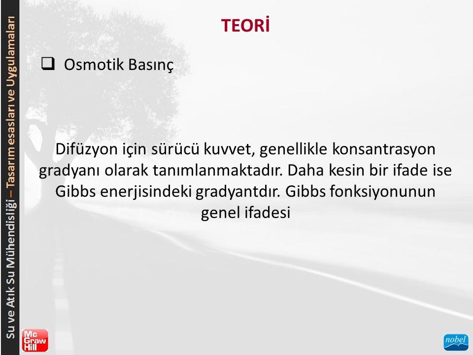 TEORİ Osmotik Basınç.