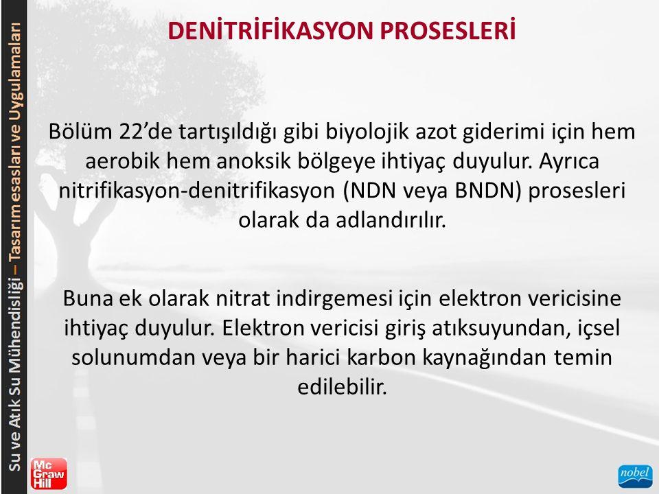 DENİTRİFİKASYON PROSESLERİ