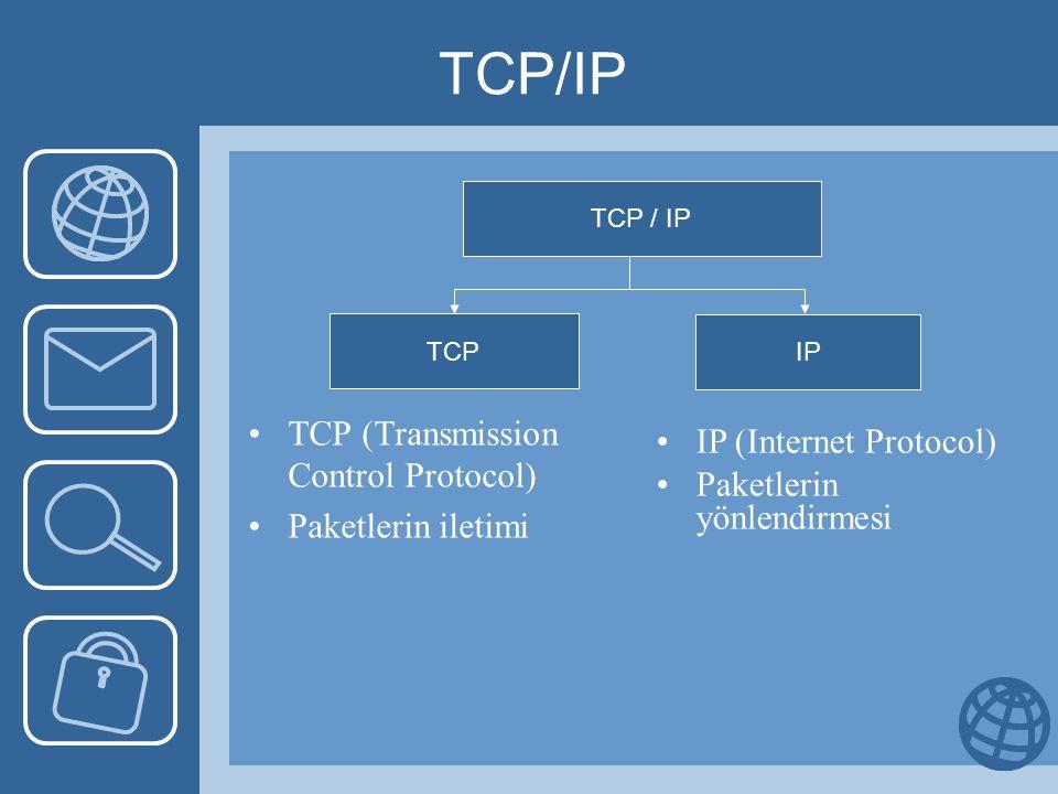 TCP/IP TCP (Transmission Control Protocol) IP (Internet Protocol)