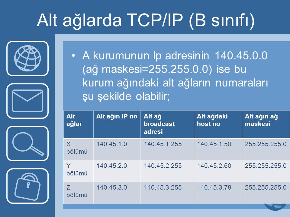 Alt ağlarda TCP/IP (B sınıfı)