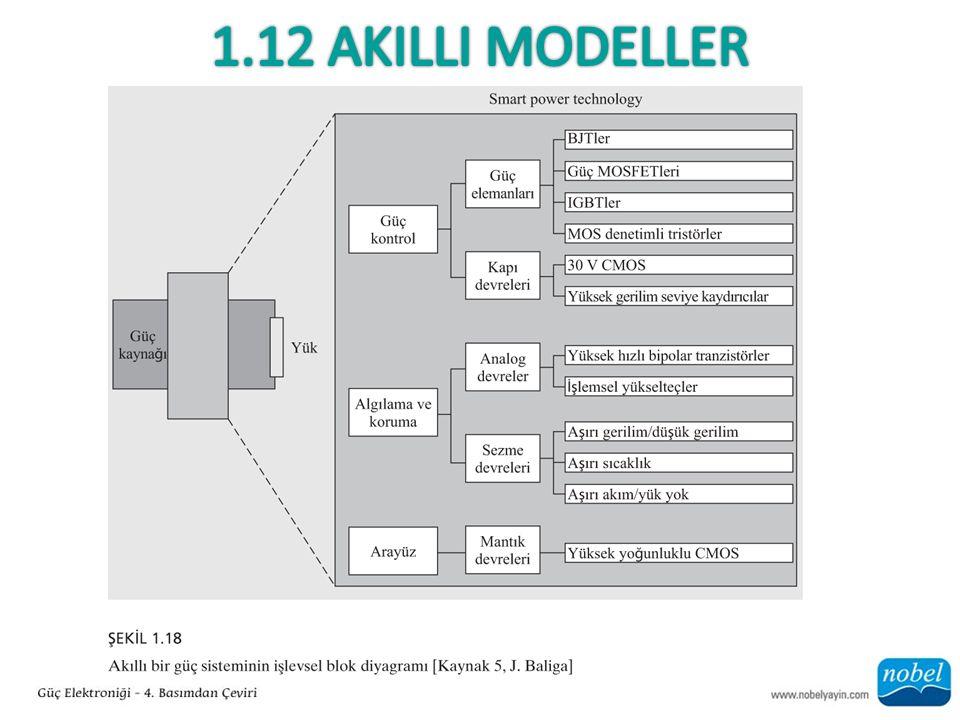 1.12 AKILLI MODELLER