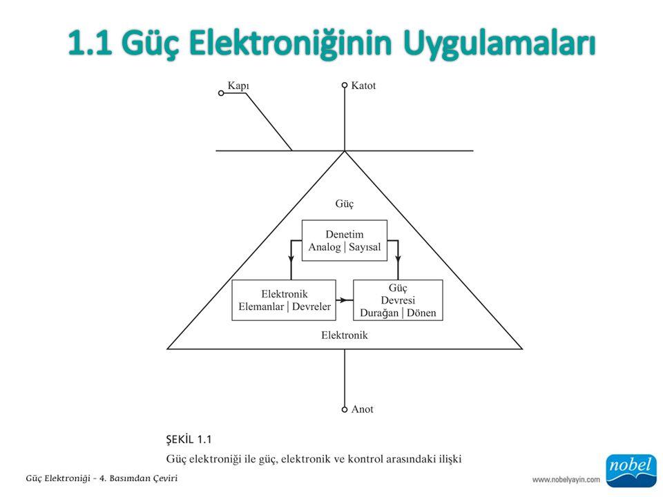 1.1 Güç Elektroniğinin Uygulamaları