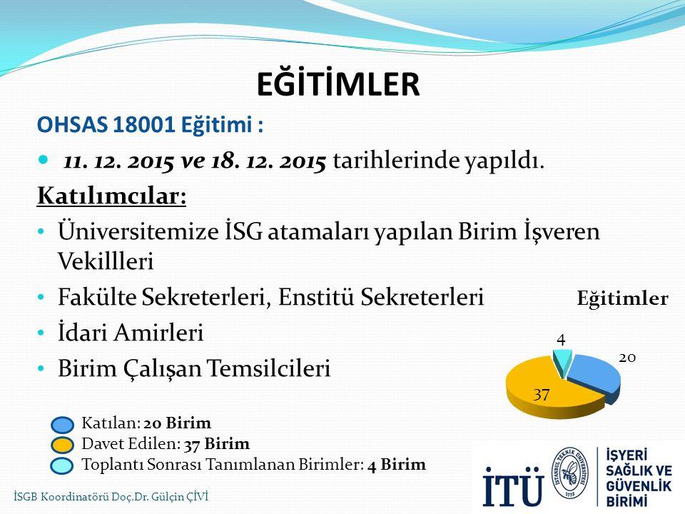EĞİTİMLER OHSAS 18001 Eğitimi :